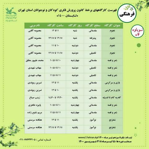 کارگاه های برخط تابستان 1400 کانون استان تهران